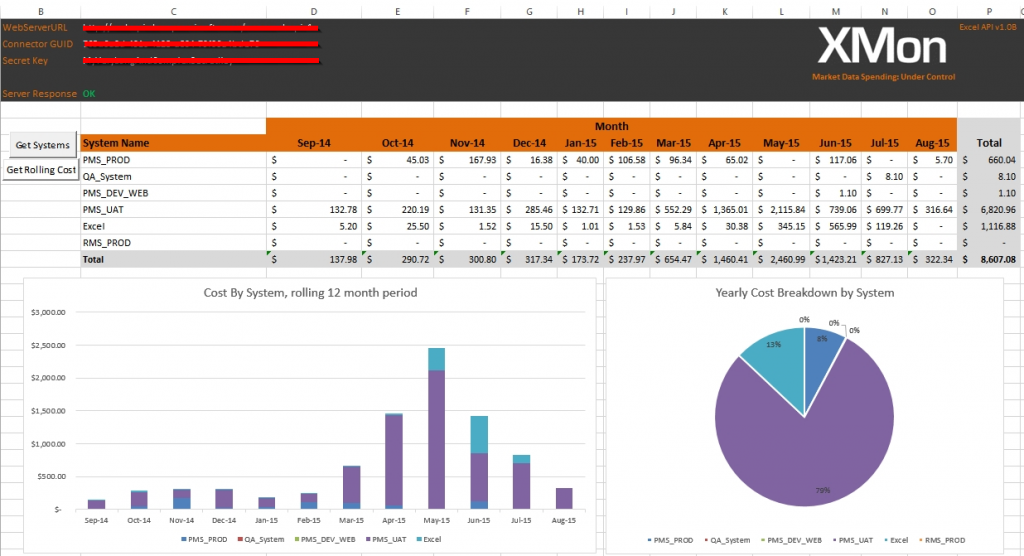 XMon Excel Dashboard