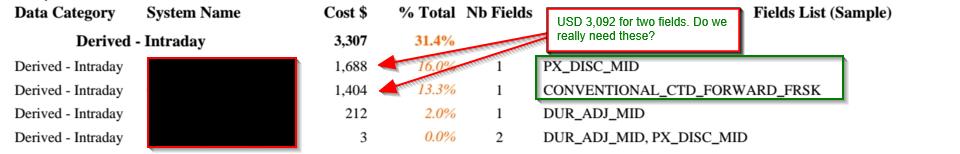XMon Data Cache Analysis
